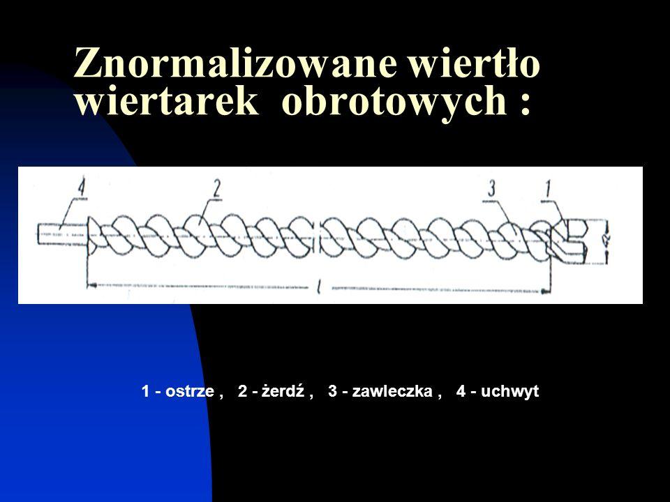Znormalizowane wiertło wiertarek obrotowych : 1 - ostrze, 2 - żerdź, 3 - zawleczka, 4 - uchwyt