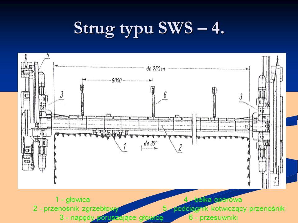 Strug typu SWS – 4. 1 - głowica 4 - belka oporowa 2 - przenośnik zgrzebłowy 5 - podciągnik kotwiczący przenośnik 3 - napędy poruszające głowicę 6 - pr