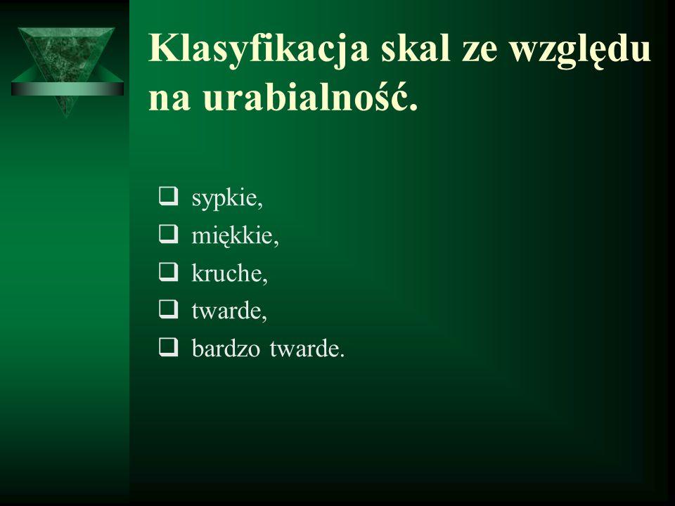 MECHANICZNE ŁADOWANIE UROBKU.