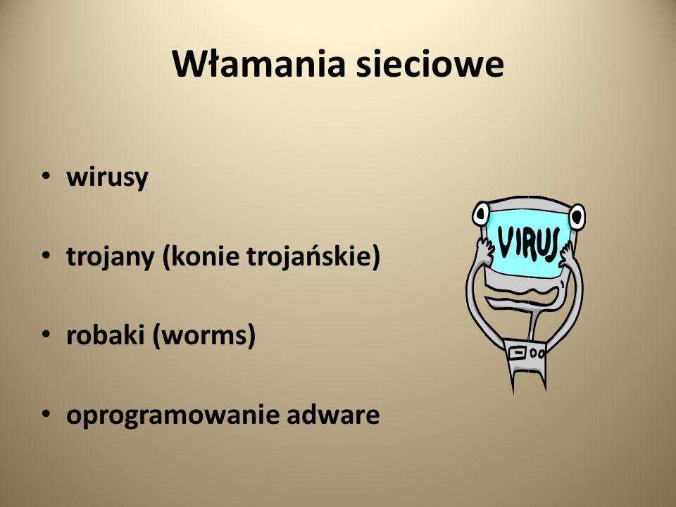 Włamania sieciowe wirusy trojany (konie trojańskie) robaki (worms) oprogramowanie adware