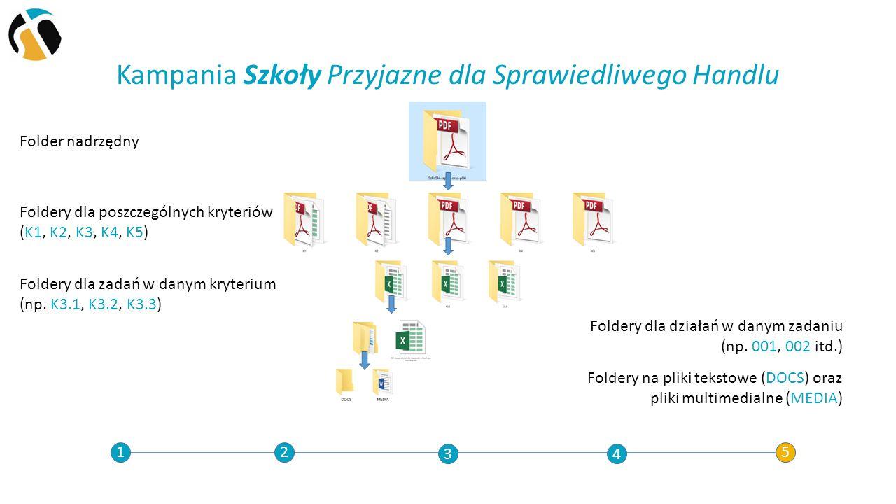 Kampania Szkoły Przyjazne dla Sprawiedliwego Handlu 12 34 5 Folder nadrzędny Foldery dla poszczególnych kryteriów (K1, K2, K3, K4, K5) Foldery dla zadań w danym kryterium (np.