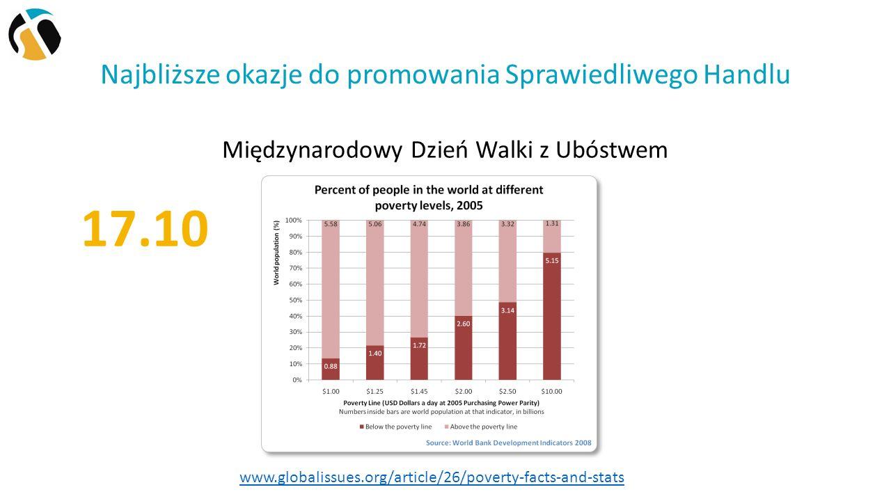 Najbliższe okazje do promowania Sprawiedliwego Handlu Międzynarodowy Dzień Walki z Ubóstwem 17.10 www.globalissues.org/article/26/poverty-facts-and-stats