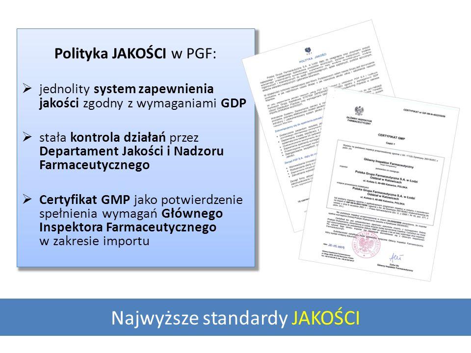 Polityka JAKOŚCI w PGF:  jednolity system zapewnienia jakości zgodny z wymaganiami GDP  stała kontrola działań przez Departament Jakości i Nadzoru F