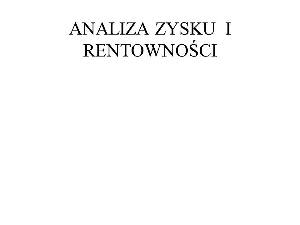 ANALIZA ZYSKU I RENTOWNOŚCI