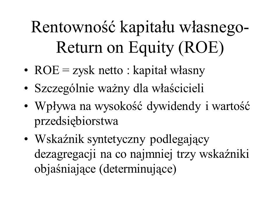 Dezagregacja wskaźnika rentowności aktywów Zysk operacyjny : aktywa = Zysk operacyjny : przychody * przychody : aktywa Rentowność aktywów = Rentowność