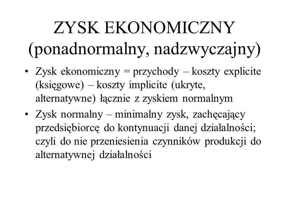 ZYSK KSIĘGOWY Zysk księgowy (bilansowy) = = przychody – koszty explicite (udokumentowane) Zysk księgowy w rachunku zysków i strat w zależności od miar