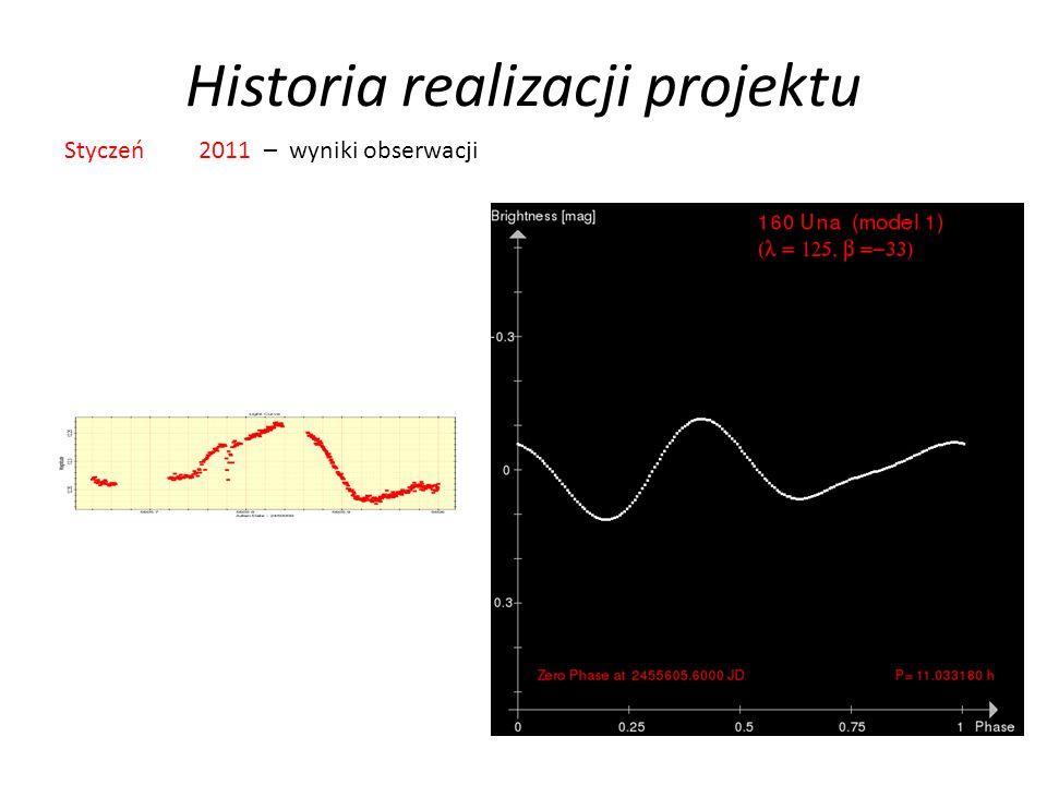 Historia realizacji projektu Styczeń 2011 – wyniki obserwacji