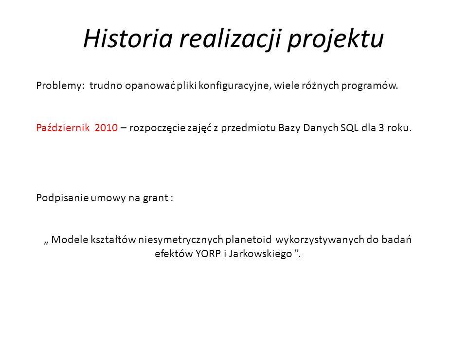 Historia realizacji projektu Problemy: trudno opanować pliki konfiguracyjne, wiele różnych programów.