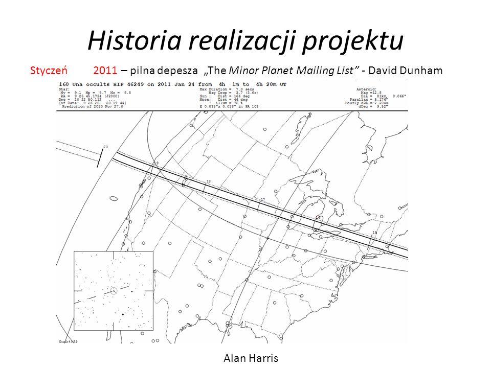 "Historia realizacji projektu Styczeń 2011 – pilna depesza ""The Minor Planet Mailing List - David Dunham Alan Harris"