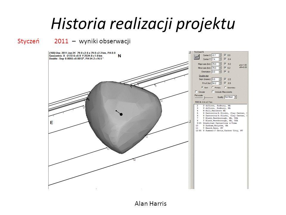 Historia realizacji projektu Styczeń 2011 – wyniki obserwacji Alan Harris