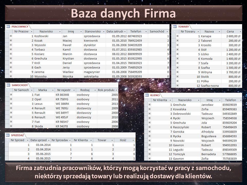 Baza danych Firma – schemat relacji MENU: NARZĘDZIA BAZY DANYCH  Relacje Relacje pomiędzy tabelami odwzorowują związki (relacje) pomiędzy danymi zawartymi w tych tabelach.