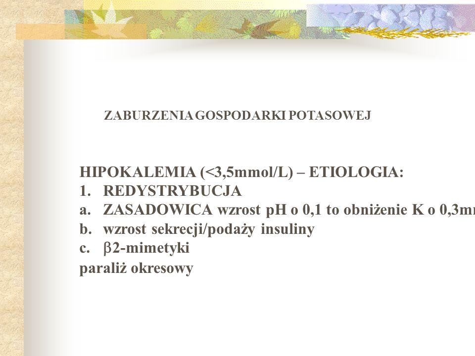 ZABURZENIA GOSPODARKI POTASOWEJ HIPOKALEMIA (<3,5mmol/L) – ETIOLOGIA: 1.REDYSTRYBUCJA a.ZASADOWICA wzrost pH o 0,1 to obniżenie K o 0,3mmol/L b.wzrost