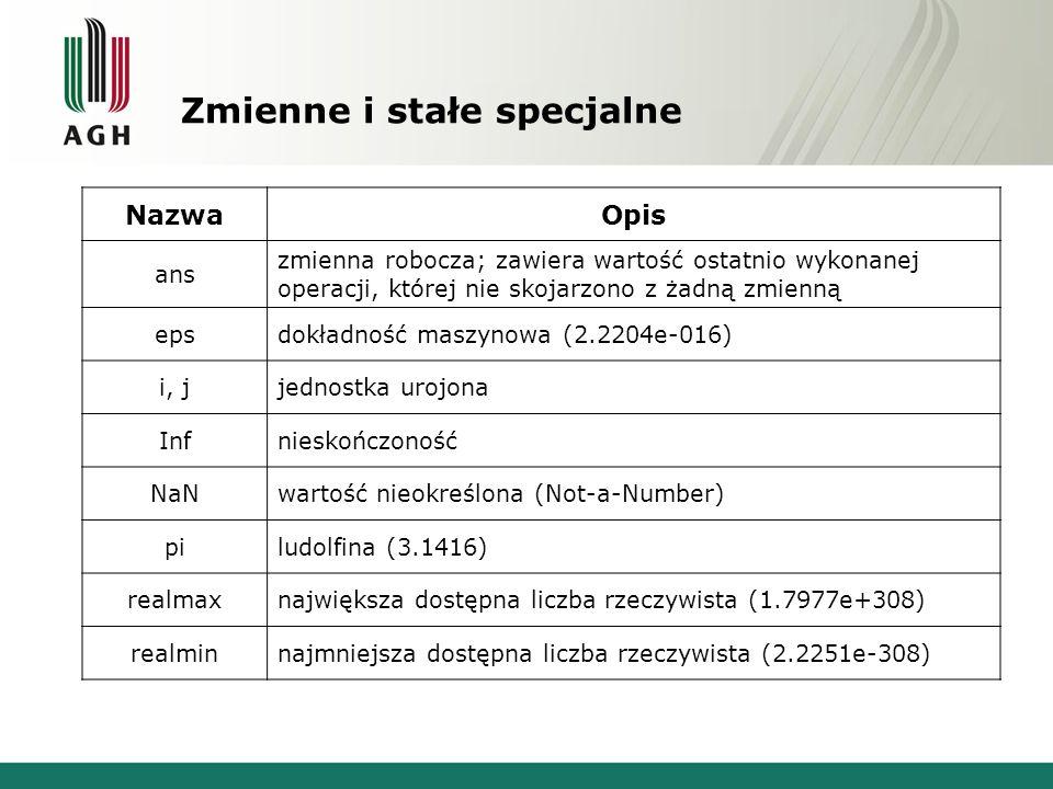 Zmienne i stałe specjalne NazwaOpis ans zmienna robocza; zawiera wartość ostatnio wykonanej operacji, której nie skojarzono z żadną zmienną epsdokładność maszynowa (2.2204e-016) i, jjednostka urojona Infnieskończoność NaNwartość nieokreślona (Not-a-Number) piludolfina (3.1416) realmaxnajwiększa dostępna liczba rzeczywista (1.7977e+308) realminnajmniejsza dostępna liczba rzeczywista (2.2251e-308)