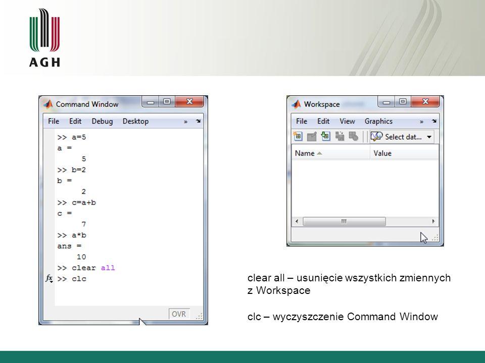 clear all – usunięcie wszystkich zmiennych z Workspace clc – wyczyszczenie Command Window