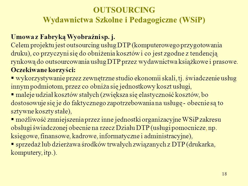 18 OUTSOURCING Wydawnictwa Szkolne i Pedagogiczne (WSiP) Umowa z Fabryką Wyobraźni sp. j. Celem projektu jest outsourcing usług DTP (komputerowego prz