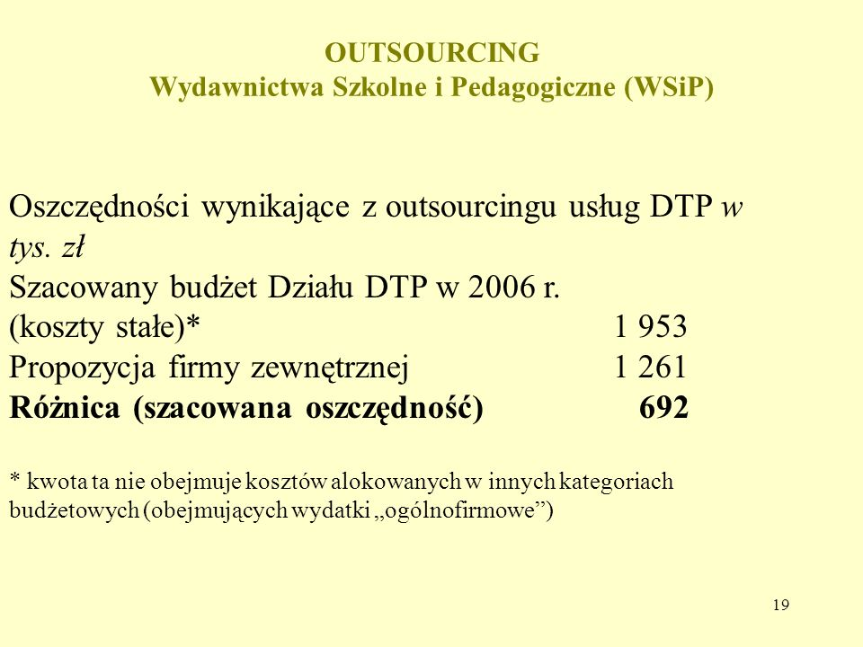 19 OUTSOURCING Wydawnictwa Szkolne i Pedagogiczne (WSiP) Oszczędności wynikające z outsourcingu usług DTP w tys. zł Szacowany budżet Działu DTP w 2006