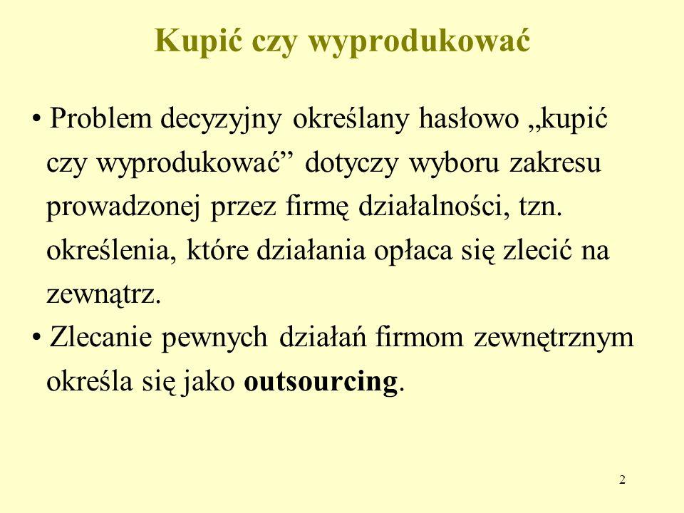 """2 Kupić czy wyprodukować Problem decyzyjny określany hasłowo """"kupić czy wyprodukować"""" dotyczy wyboru zakresu prowadzonej przez firmę działalności, tzn"""
