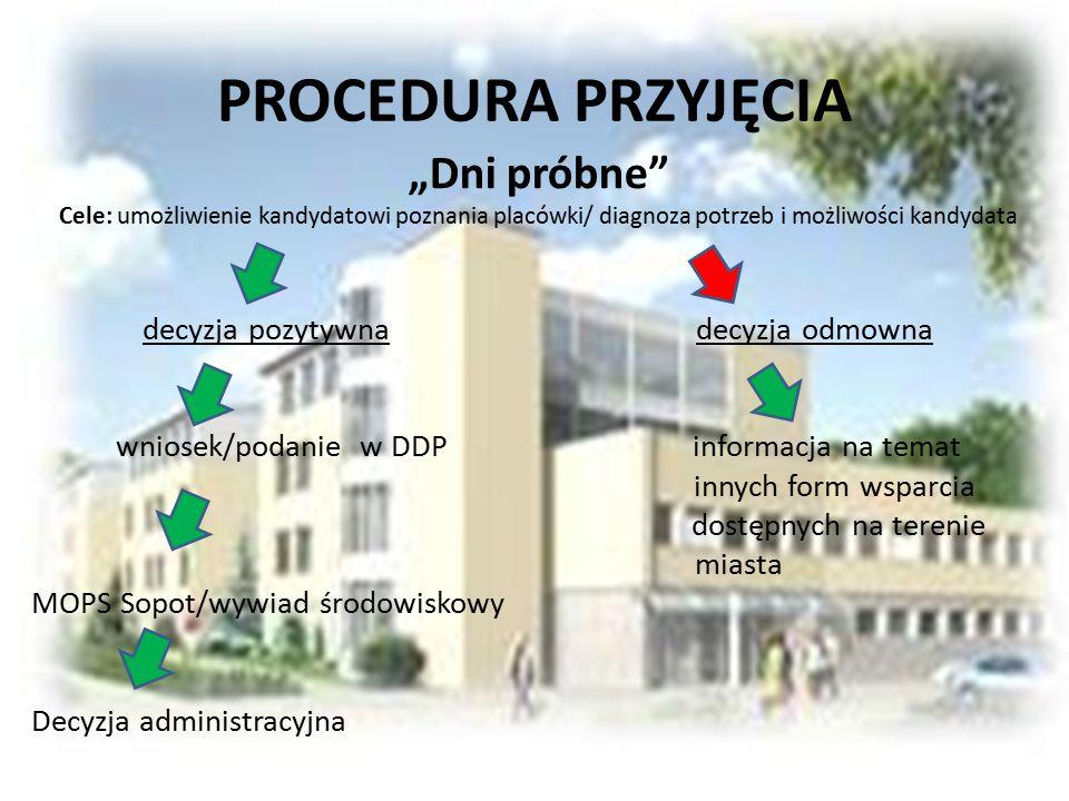 """PROCEDURA PRZYJĘCIA """"Dni próbne Cele: umożliwienie kandydatowi poznania placówki/ diagnoza potrzeb i możliwości kandydata decyzja pozytywna decyzja odmowna wniosek/podanie w DDP informacja na temat innych form wsparcia dostępnych na terenie miasta MOPS Sopot/wywiad środowiskowy Decyzja administracyjna"""