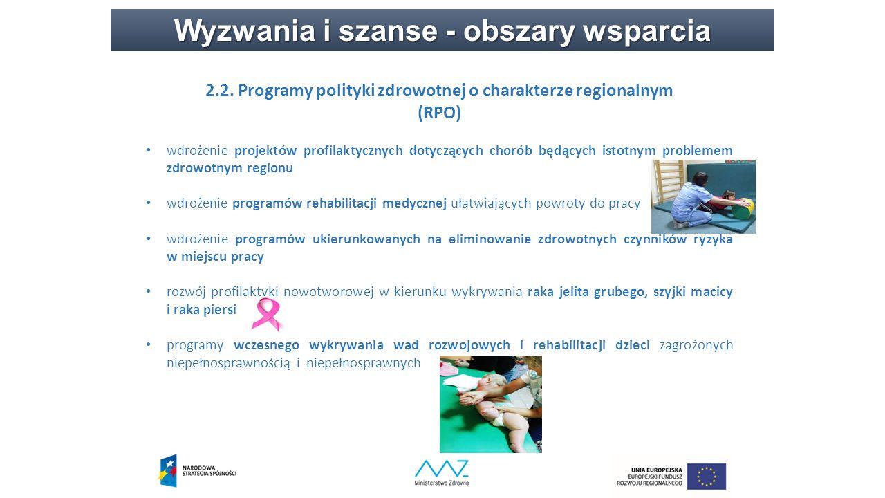 2.2. Programy polityki zdrowotnej o charakterze regionalnym (RPO) wdrożenie projektów profilaktycznych dotyczących chorób będących istotnym problemem