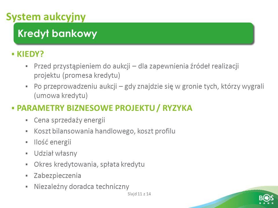 Slajd 11 z 14 System aukcyjny Kredyt bankowy  KIEDY.