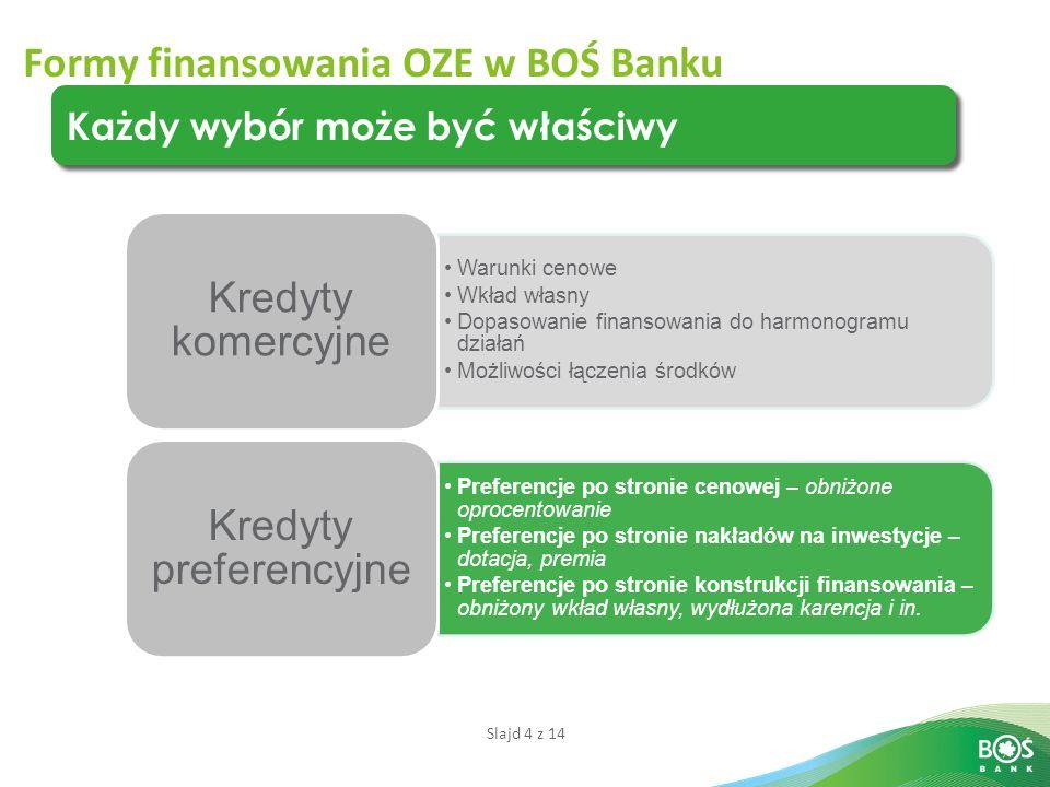 Slajd 5 z 14 Finansowanie OZE w BOŚ - produkty Mądrość polega na umiejętnym wyborze KREDYT Z DOBRĄ ENERGIĄ Kredyty inwestycyjne i obrotowe na przedsięwzięcia OZE realizowane przez spółki celowe  Kwota kredytu inwestycyjnego: do 90% kosztów netto inwestycji (w przypadku JST do 100% kosztów brutto)  Okres kredytowania: do 20 lat  Karencja: w spłacie kapitału – do 18 miesięcy; w spłacie odsetek – do 18 miesięcy,  Harmonogram spłat dostosowany do projekcji finansowych projektu KREDYTY WE WSPÓŁPRACY Z ZAGRANICZNYMI INSTYTUCJAMI FINANSOWYMI Cel kredytowania i rodzaj inwestora określone w umowach z partnerami  Okres kredytowania: do 10 lat  Karencja: w spłacie kapitału – do 2 lat,  Obniżone marże i prowizje w stosunku do oferty standardowej