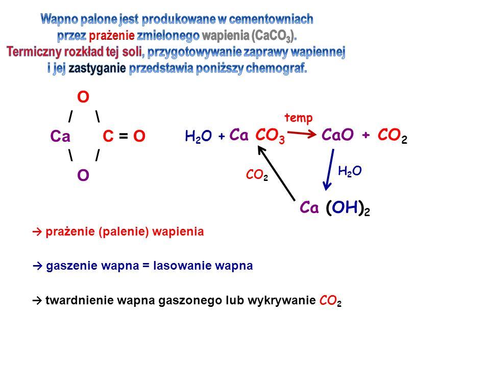 CaO + HNO 3  Ca NO 3 + II –I ( ) 2 2 + H 2 O