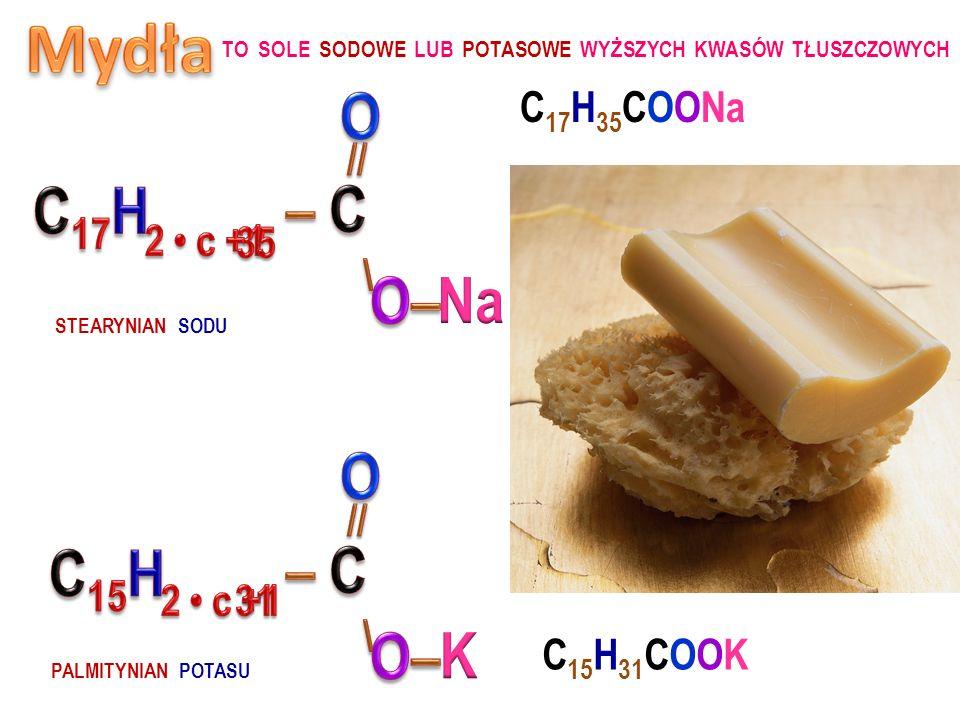środki spulchniające zawierają sole sodowe : węglany i fosforany. Sole te pod wpływem temperatury rozkładają się między innymi na dwutlenek węgla Na 2