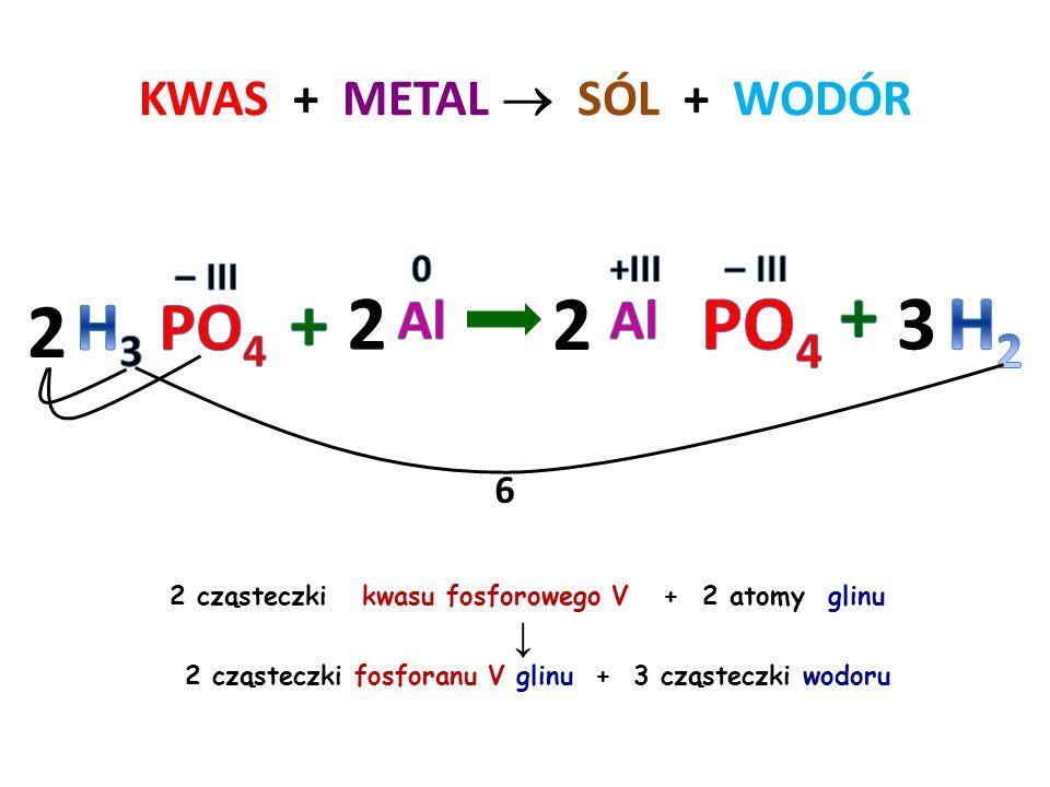 KWAS + TLENEK METALU  SÓL + WODA 4 cząsteczki kwasu azotowego V + 1 cząsteczka tlenku ołowiu IV ↓ 1 cząsteczka azotanu V ołowiu IV + 2 cząsteczki wod
