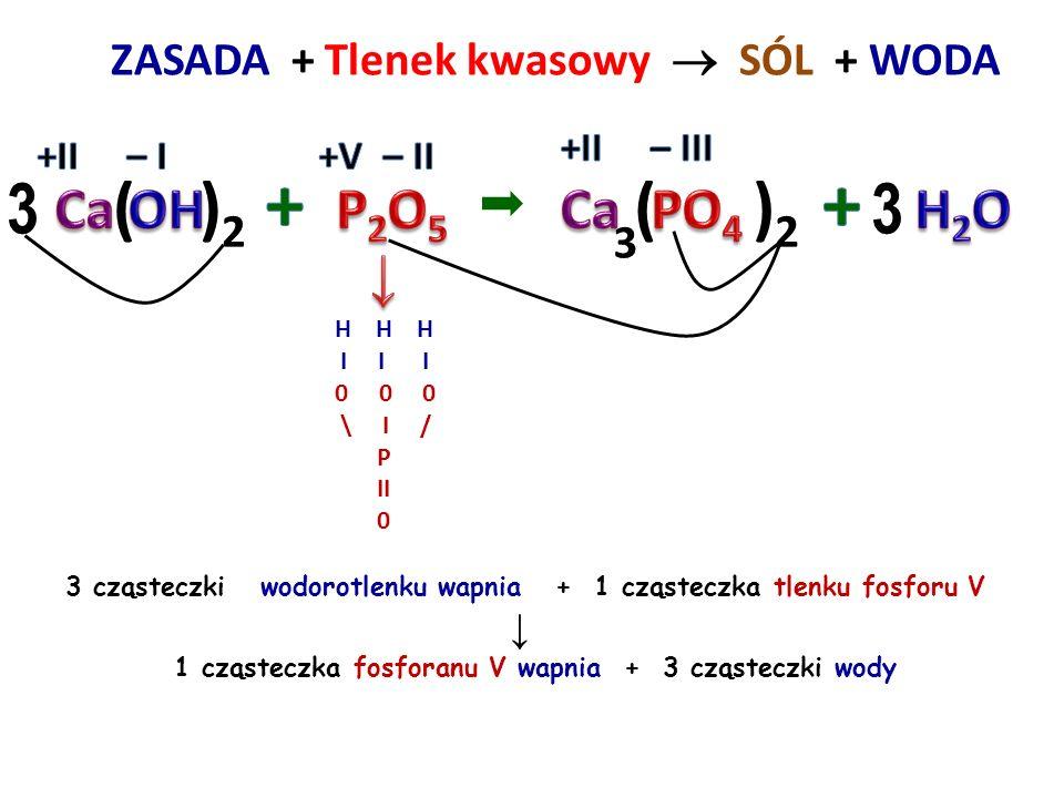 ZASADA + Tlenek kwasowy  SÓL + WODA H – O – N = O 1 cząsteczka wodorotlenku magnezu + 1 cząsteczka tlenku azotu V ↓ 1 cząsteczka azotanu V magnezu +