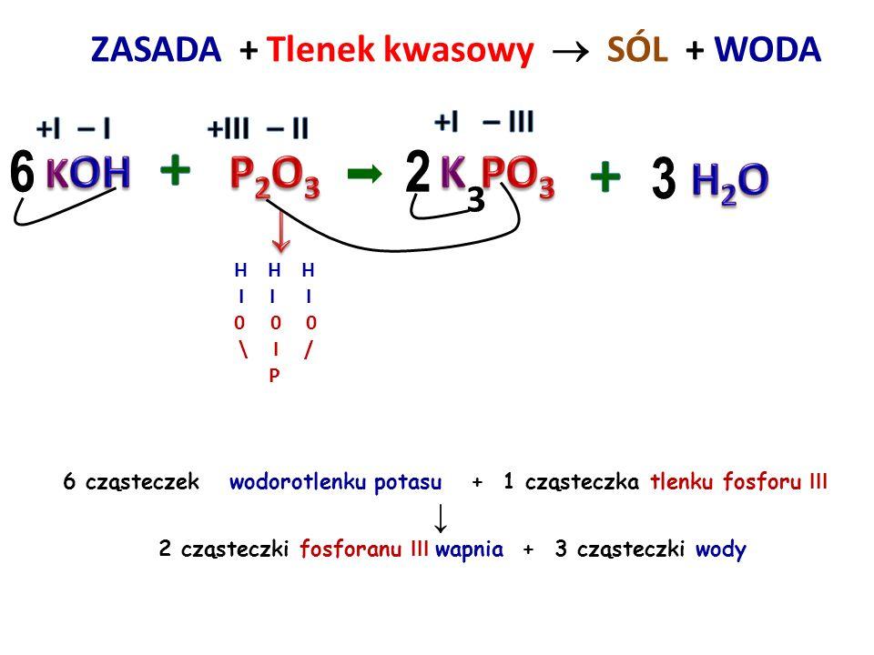 ZASADA + Tlenek kwasowy  SÓL + WODA H H H I I I 0 0 0 \ I / P II 0 3 cząsteczki wodorotlenku wapnia + 1 cząsteczka tlenku fosforu V ↓ 1 cząsteczka fo