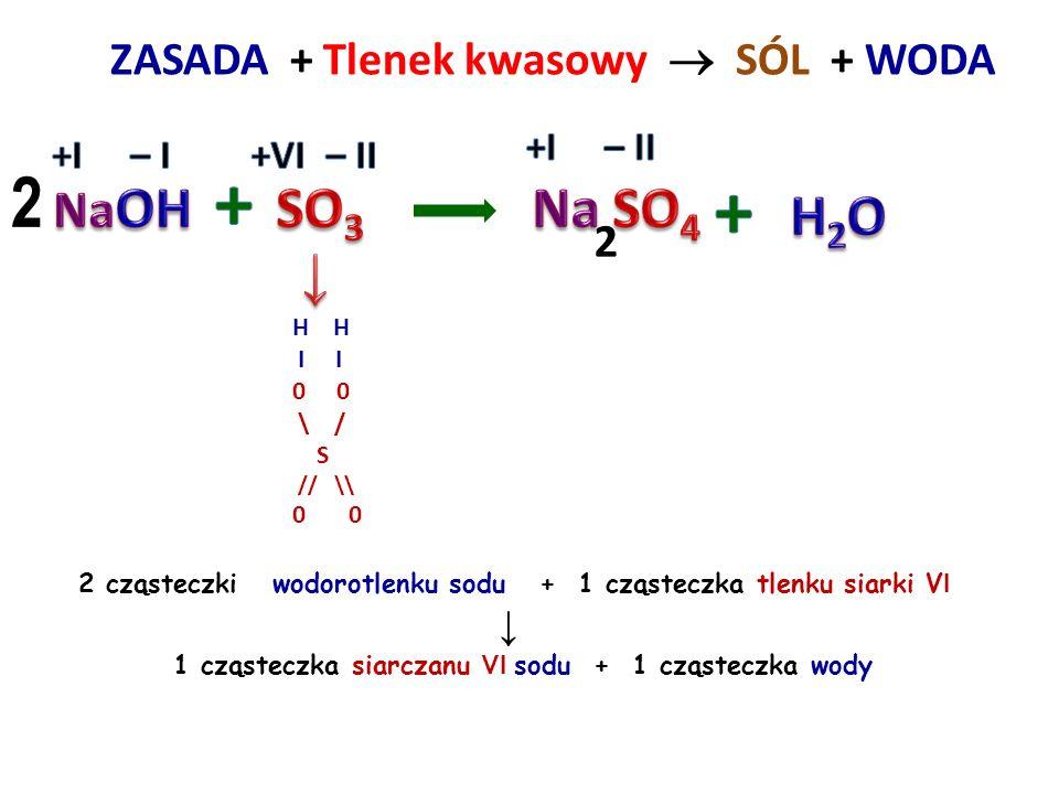 ZASADA + Tlenek kwasowy  SÓL + WODA H H H I I I 0 0 0 \ I / P 6 cząsteczek wodorotlenku potasu + 1 cząsteczka tlenku fosforu III ↓ 2 cząsteczki fosfo