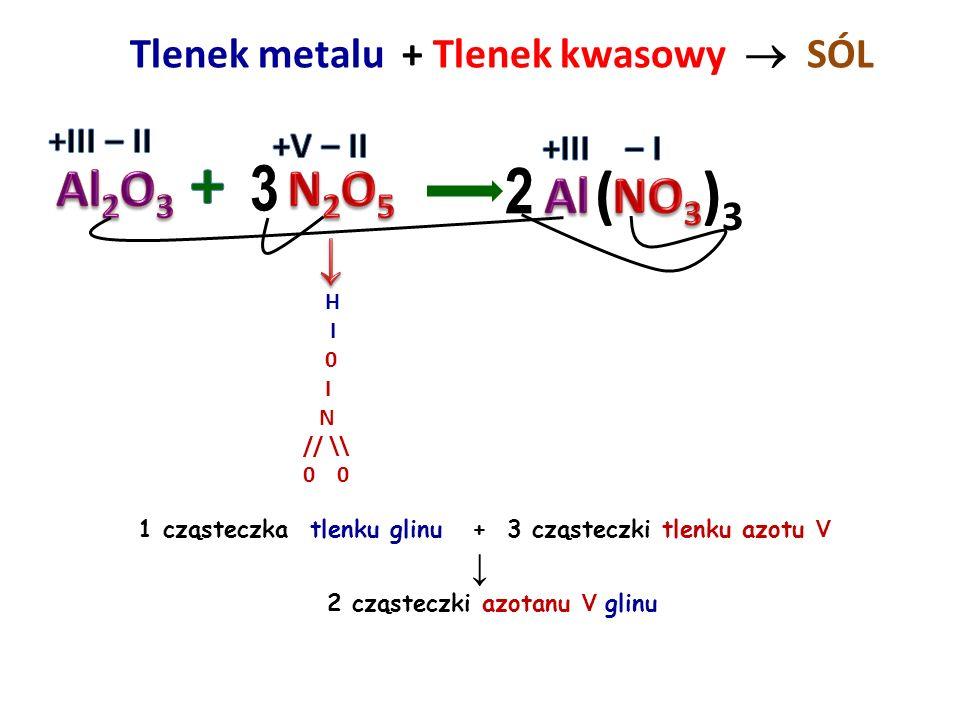 Tlenek metalu + Tlenek kwasowy  SÓL H I I 0 \ / S II 0 1 cząsteczka tlenku wapnia + 1 cząsteczka tlenku siarki IV ↓ 1 cząsteczka siarczanu IV wapnia