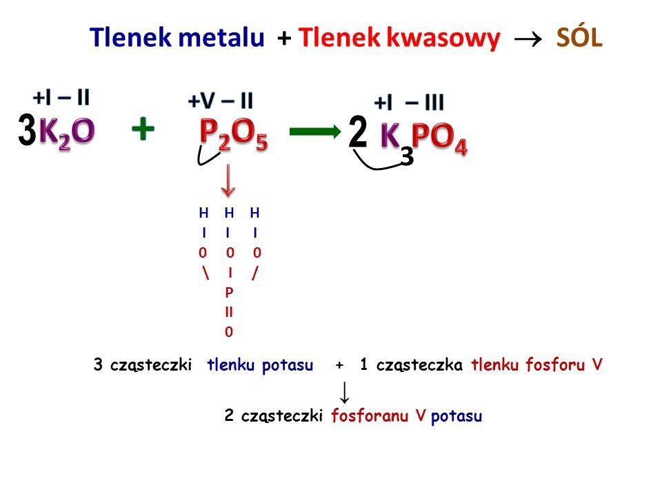 Tlenek metalu + Tlenek kwasowy  SÓL H I 0 I N // \\ 0 1 cząsteczka tlenku potasu + 1 cząsteczka tlenku azotu V ↓ 2 cząsteczki azotanu V potasu