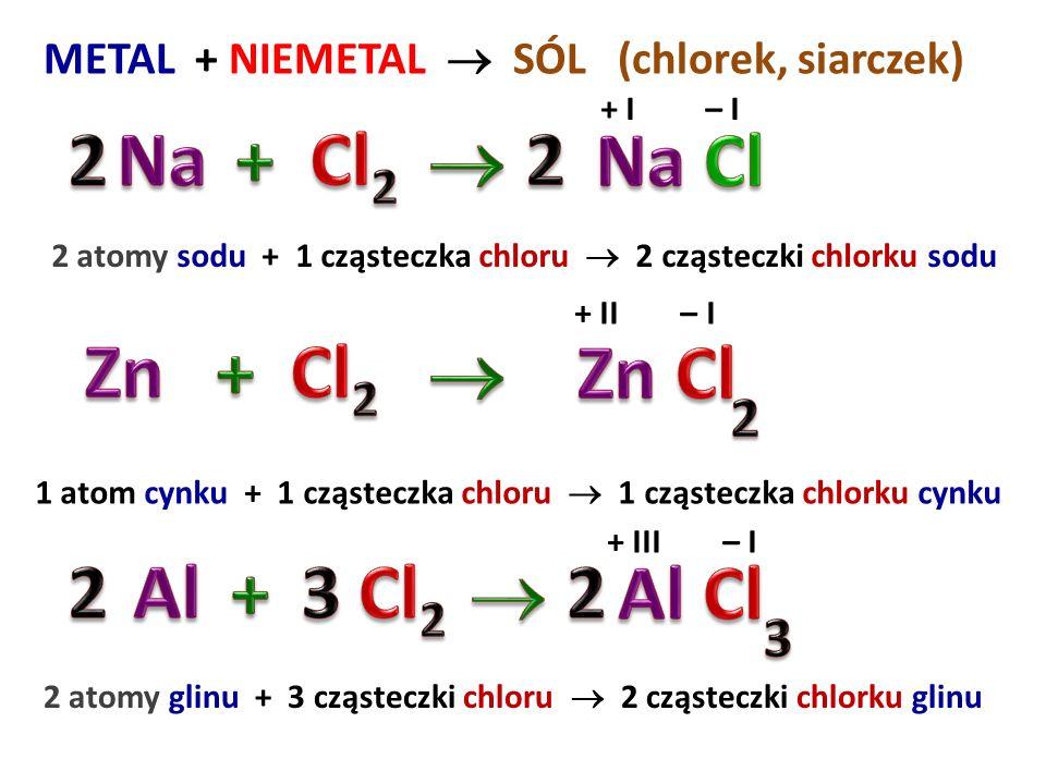Tlenek metalu + Tlenek kwasowy  SÓL H I 0 I N II 0 1 cząsteczka tlenku ołowiu IV + 2 cząsteczki tlenku azotu III ↓ 1 cząsteczka azotanu III ołowiu IV