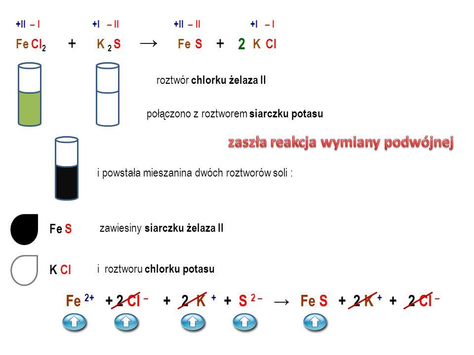 Ag Cl Ag NO 3 Na Cl Na NO 3 +→ +I – I +I – I +I – I +I – I roztwór azotanu V srebra I połączono z roztworem chlorku sodu i powstała mieszanina dwóch r