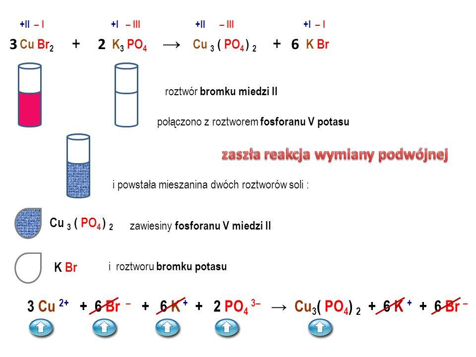 Fe S Fe Cl 2 K 2 S K Cl → + +II – I +I – II +II – II +I – I roztwór chlorku żelaza II połączono z roztworem siarczku potasu i powstała mieszanina dwóc