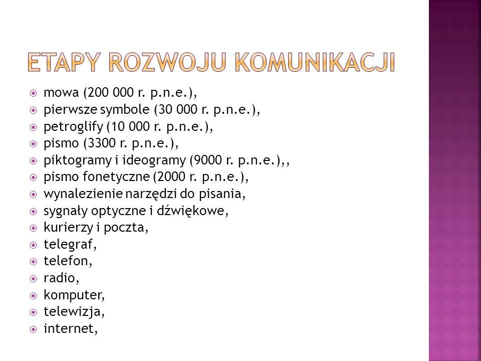  mowa (200 000 r. p.n.e.),  pierwsze symbole (30 000 r.