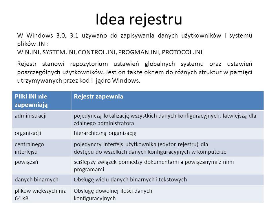 Idea rejestru 3 W Windows 3.0, 3.1 używano do zapisywania danych użytkowników i systemu plików.INI: WIN.INI, SYSTEM.INI, CONTROL.INI, PROGMAN.INI, PRO