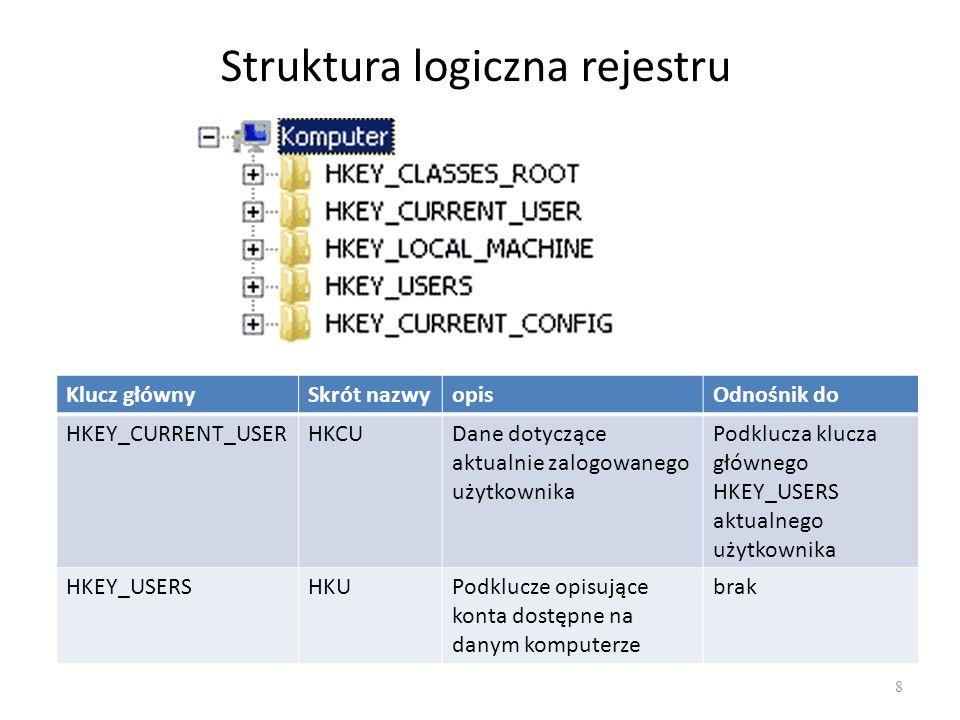 Struktura logiczna rejestru 8 Klucz głównySkrót nazwyopisOdnośnik do HKEY_CURRENT_USERHKCUDane dotyczące aktualnie zalogowanego użytkownika Podklucza