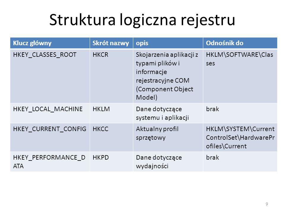 Struktura logiczna rejestru 9 Klucz głównySkrót nazwyopisOdnośnik do HKEY_CLASSES_ROOTHKCRSkojarzenia aplikacji z typami plików i informacje rejestrac