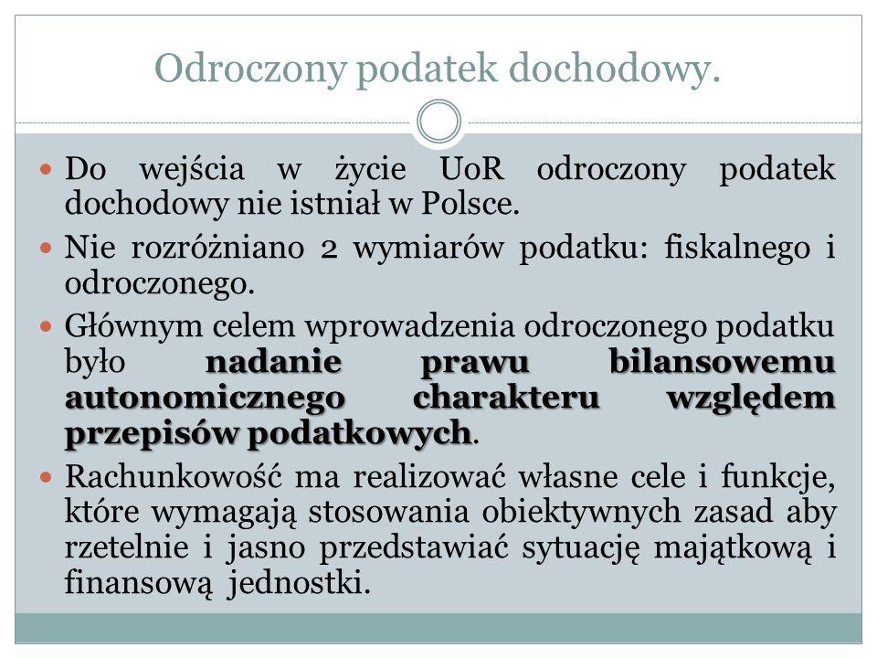 Do wejścia w życie UoR odroczony podatek dochodowy nie istniał w Polsce. Nie rozróżniano 2 wymiarów podatku: fiskalnego i odroczonego. nadanie prawu b