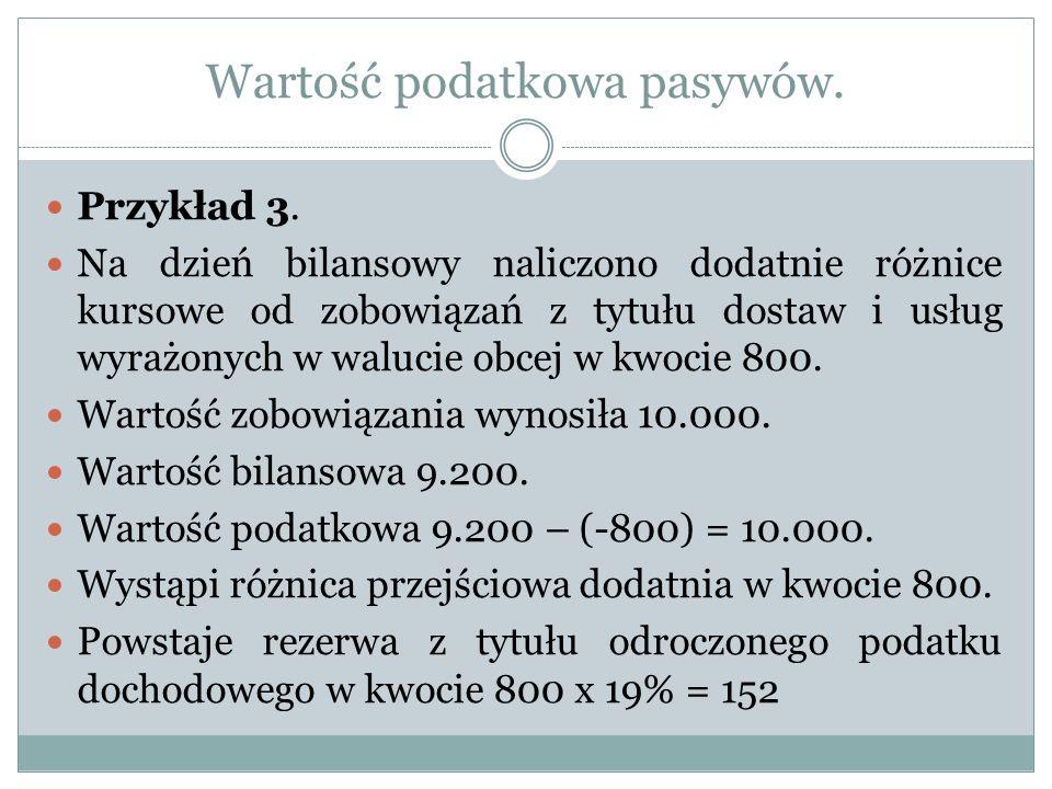 Wartość podatkowa pasywów. Przykład 3. Na dzień bilansowy naliczono dodatnie różnice kursowe od zobowiązań z tytułu dostaw i usług wyrażonych w waluci