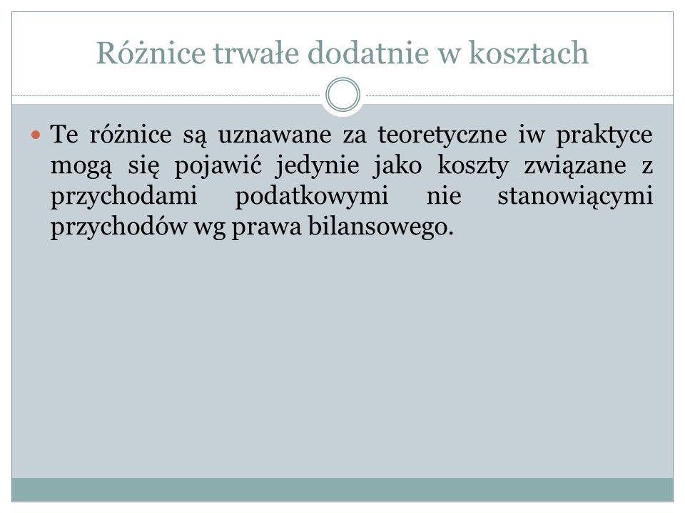 Wartość podatkowa pasywów.Przykład 2.