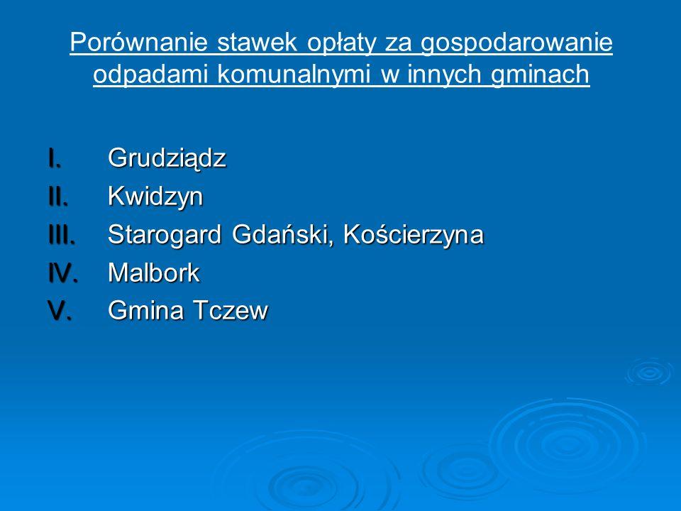 Porównanie stawek opłaty za gospodarowanie odpadami komunalnymi w innych gminach I.Grudziądz II.Kwidzyn III.Starogard Gdański, Kościerzyna IV.Malbork V.Gmina Tczew