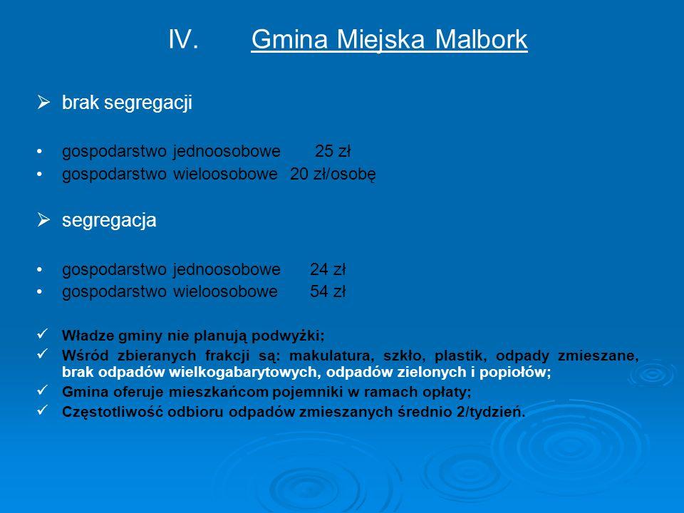 IV. IV.Gmina Miejska Malbork   brak segregacji gospodarstwo jednoosobowe 25 zł gospodarstwo wieloosobowe 20 zł/osobę   segregacja gospodarstwo jed