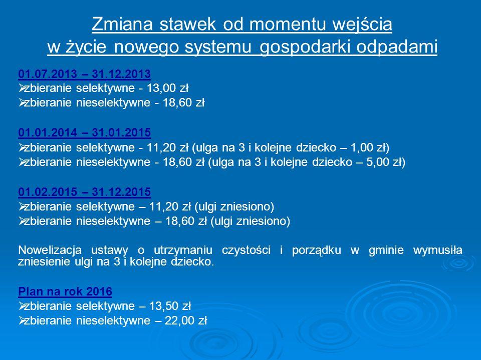 Zmiana stawek od momentu wejścia w życie nowego systemu gospodarki odpadami 01.07.2013 – 31.12.2013   zbieranie selektywne - 13,00 zł   zbieranie
