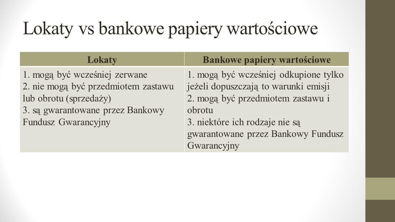 Lokaty vs bankowe papiery wartościowe LokatyBankowe papiery wartościowe 1. mogą być wcześniej zerwane 2. nie mogą być przedmiotem zastawu lub obrotu (