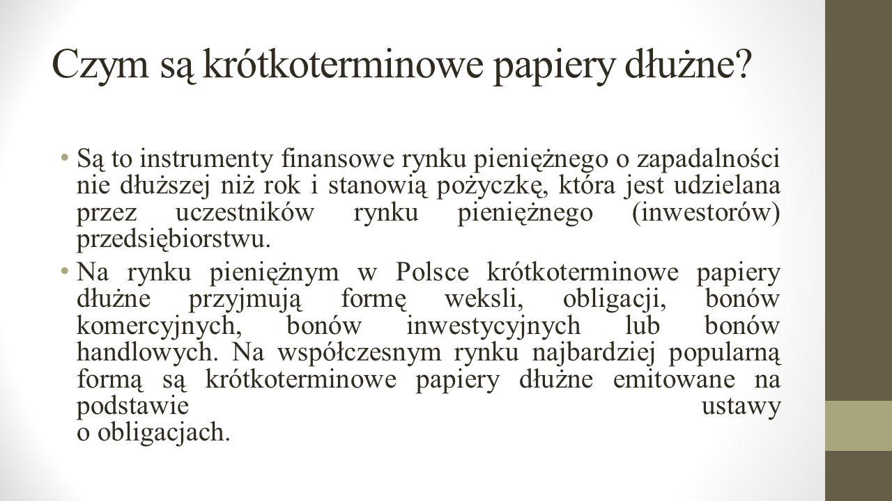 Organizatorzy w Polsce Źródło: RATING&RYNEK. 2009r.