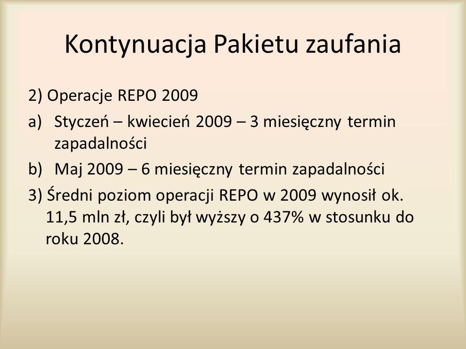 Kontynuacja Pakietu zaufania 2) Operacje REPO 2009 a)Styczeń – kwiecień 2009 – 3 miesięczny termin zapadalności b)Maj 2009 – 6 miesięczny termin zapad