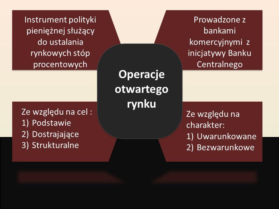 Operacje otwartego rynku Instrument polityki pieniężnej służący do ustalania rynkowych stóp procentowych Prowadzone z bankami komercyjnymi z inicjatyw